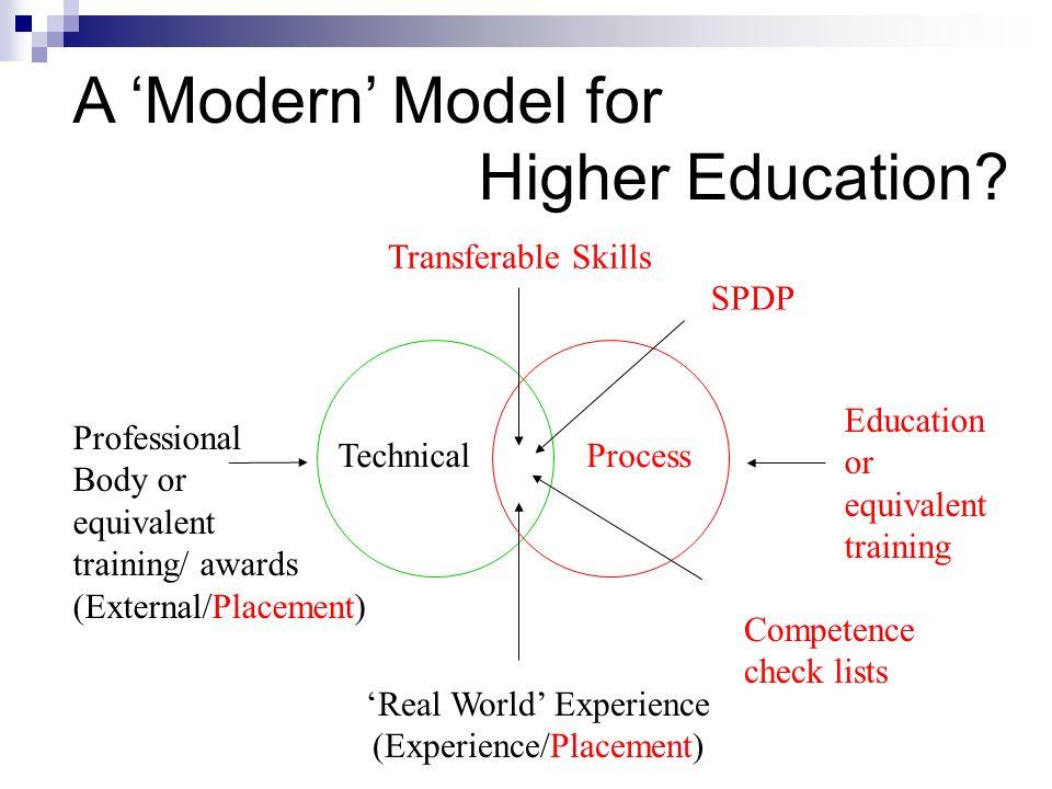 A Modern Model for Higher Education.