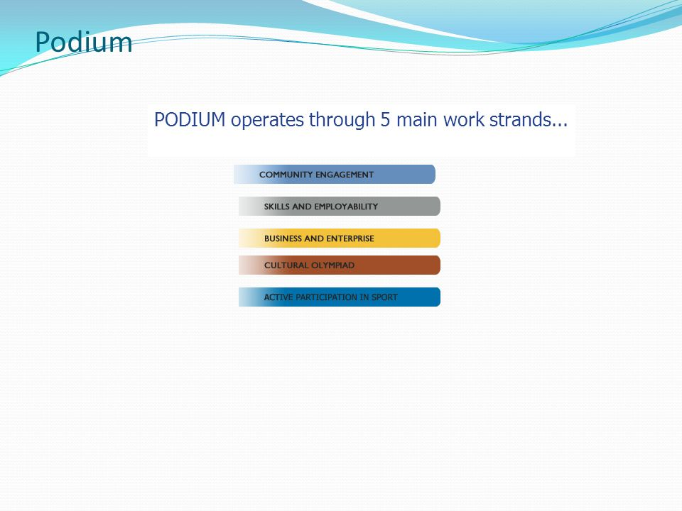 Podium PODIUM operates through 5 main work strands...