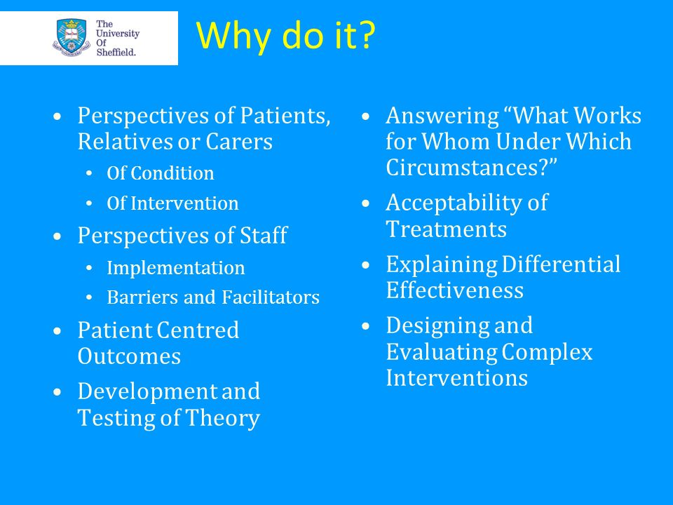 Why do it? Perspectives of Patients, Relatives or Carers Of Condition Of Intervention Perspectives of Staff Implementation Barriers and Facilitators P