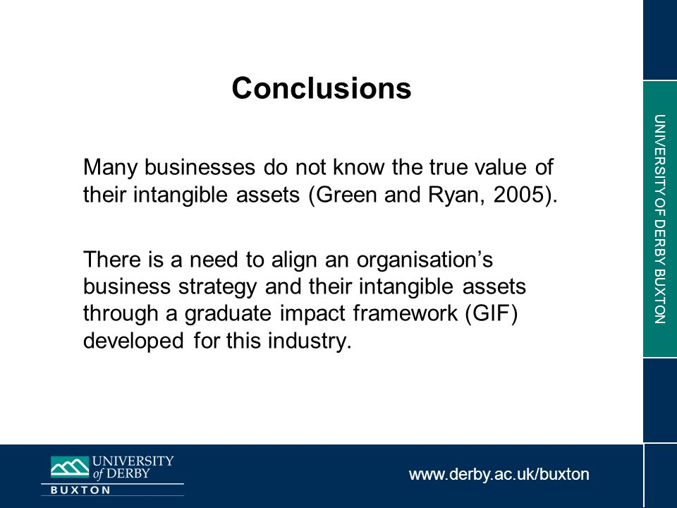 www.derby.ac.uk/buxton UNIVERSITY OF DERBY BUXTON Conclusions Many businesses do not know the true value of their intangible assets (Green and Ryan, 2