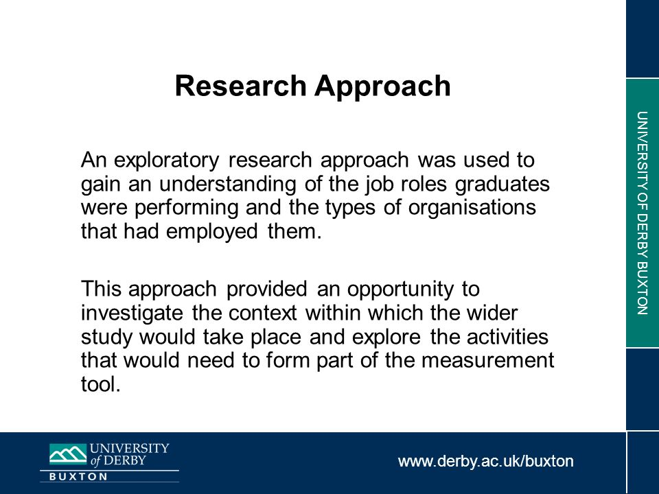 www.derby.ac.uk/buxton UNIVERSITY OF DERBY BUXTON Research Approach An exploratory research approach was used to gain an understanding of the job role