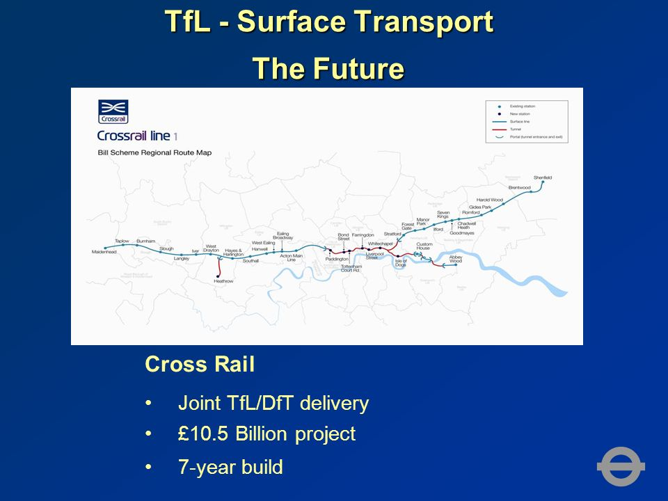 TfL - Surface Transport The Future Cross Rail Joint TfL/DfT delivery £10.5 Billion project 7-year build