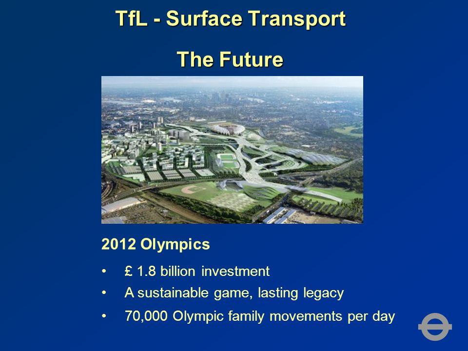 TfL - Surface Transport The Future 2012 Olympics £ 1.8 billion investment A sustainable game, lasting legacy 70,000 Olympic family movements per day