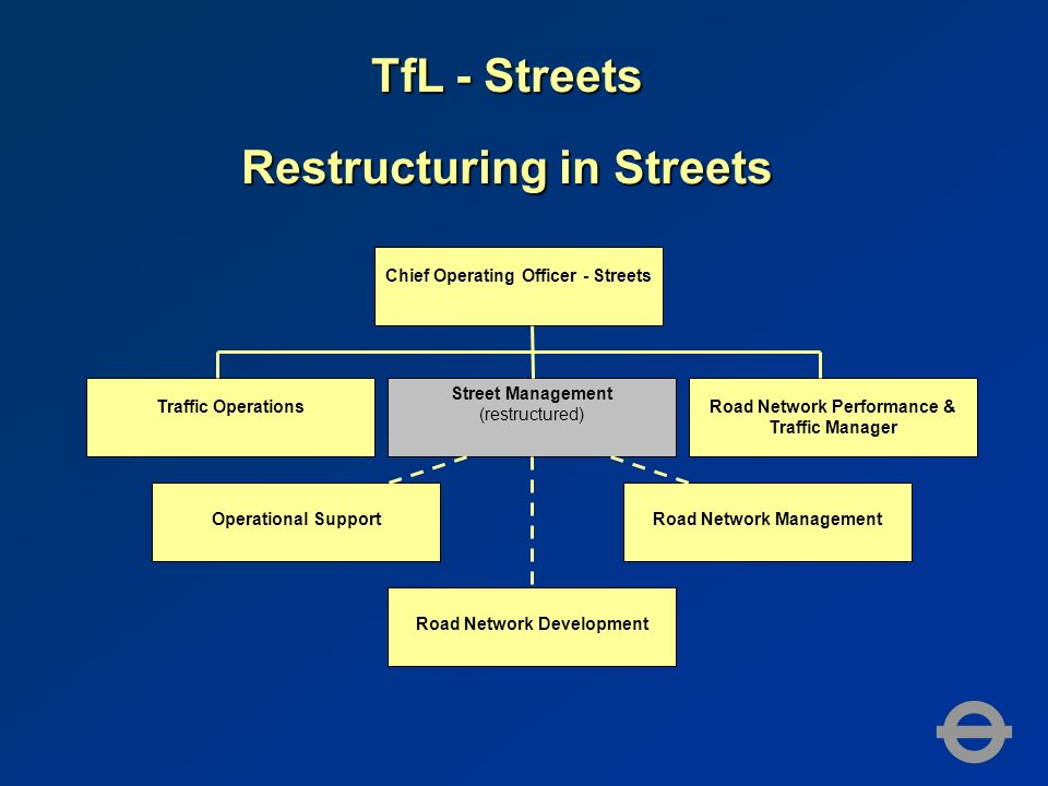 TfL - Streets Restructuring in Streets Chief Operating Officer - Streets Road Network Performance & Traffic Manager Street Management (restructured) Traffic Operations Road Network Development Road Network ManagementOperational Support