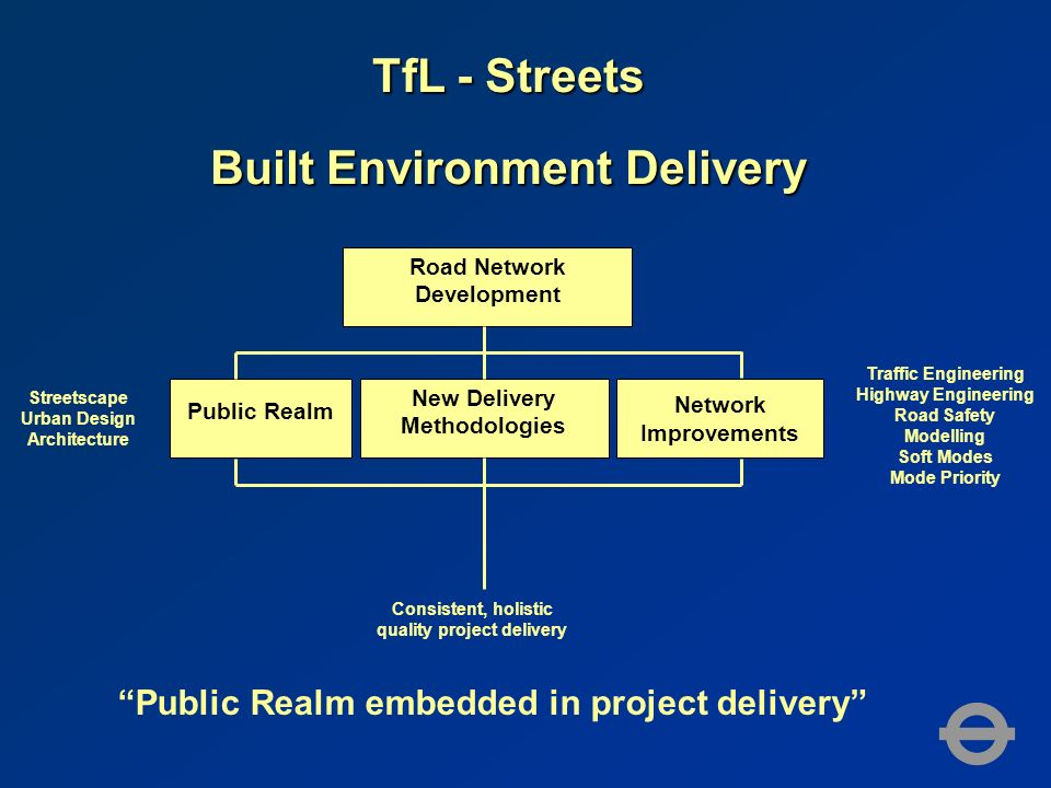 TfL - Streets Built Environment Delivery Road Network Development Network Improvements New Delivery Methodologies Public Realm Consistent, holistic quality project delivery Streetscape Urban Design Architecture Traffic Engineering Highway Engineering Road Safety Modelling Soft Modes Mode Priority Public Realm embedded in project delivery
