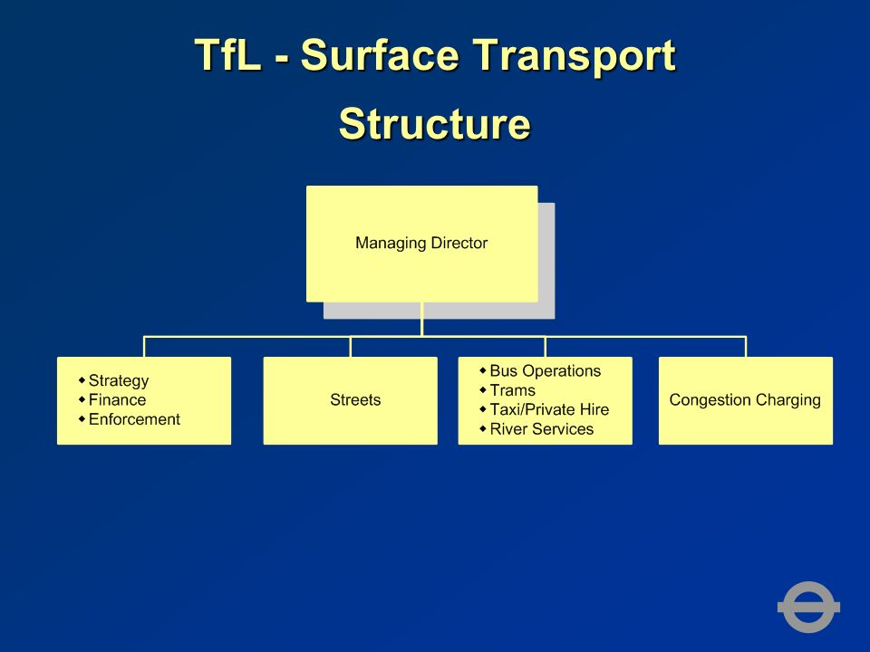 TfL - Surface Transport Structure