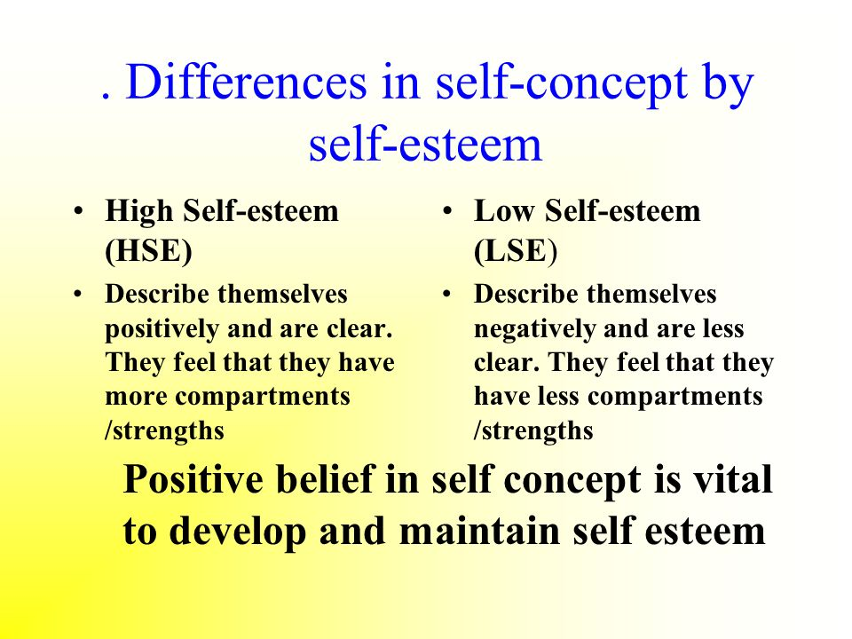 . Differences in self-concept by self-esteem High Self-esteem (HSE) Describe themselves positively and are clear. They feel that they have more compar