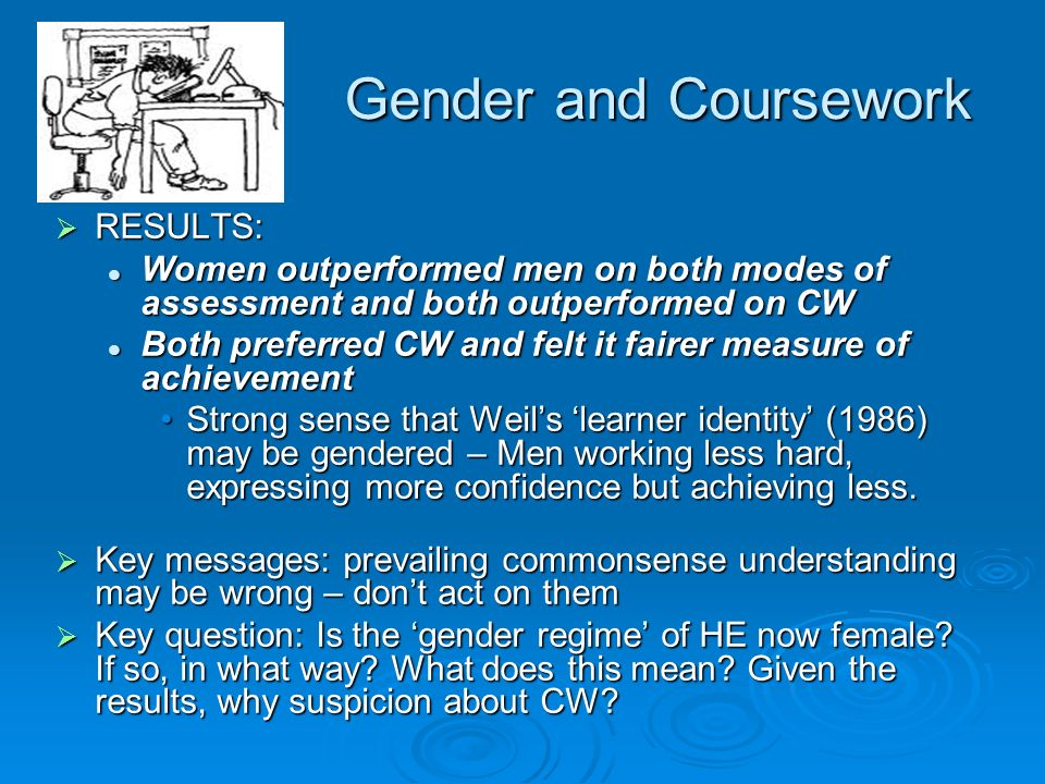 Gender and Coursework RESULTS: RESULTS: Women outperformed men on both modes of assessment and both outperformed on CW Women outperformed men on both modes of assessment and both outperformed on CW Both preferred CW and felt it fairer measure of achievement Both preferred CW and felt it fairer measure of achievement Strong sense that Weils learner identity (1986) may be gendered – Men working less hard, expressing more confidence but achieving less.Strong sense that Weils learner identity (1986) may be gendered – Men working less hard, expressing more confidence but achieving less.