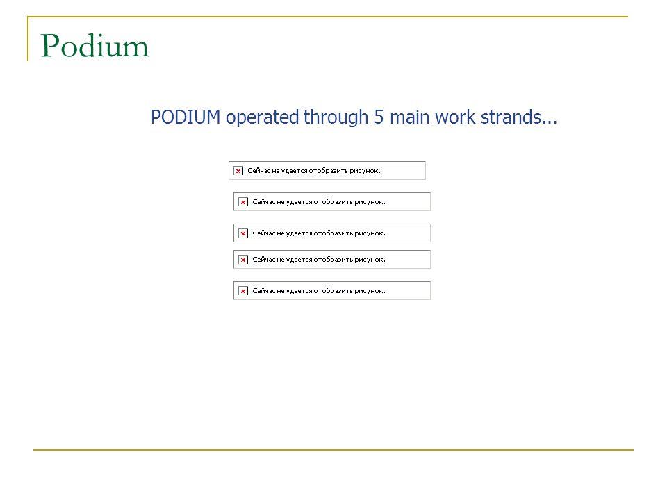 Podium PODIUM operated through 5 main work strands...