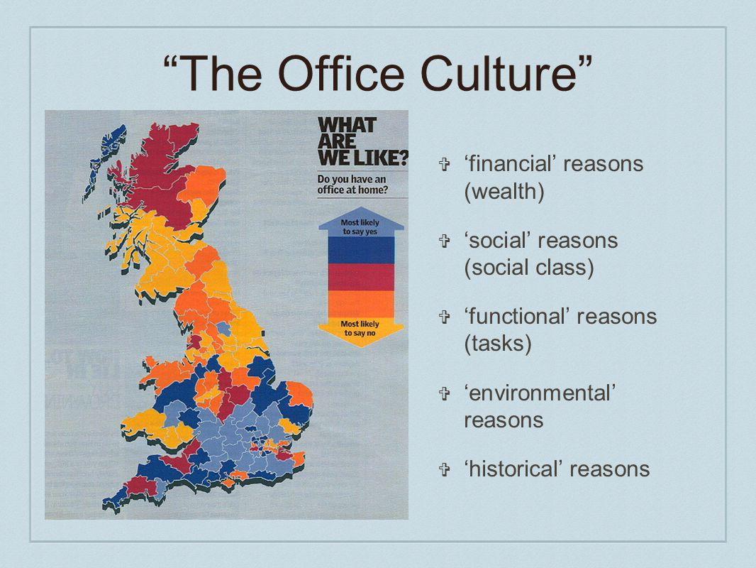 financial reasons (wealth) social reasons (social class) functional reasons (tasks) environmental reasons historical reasons The Office Culture