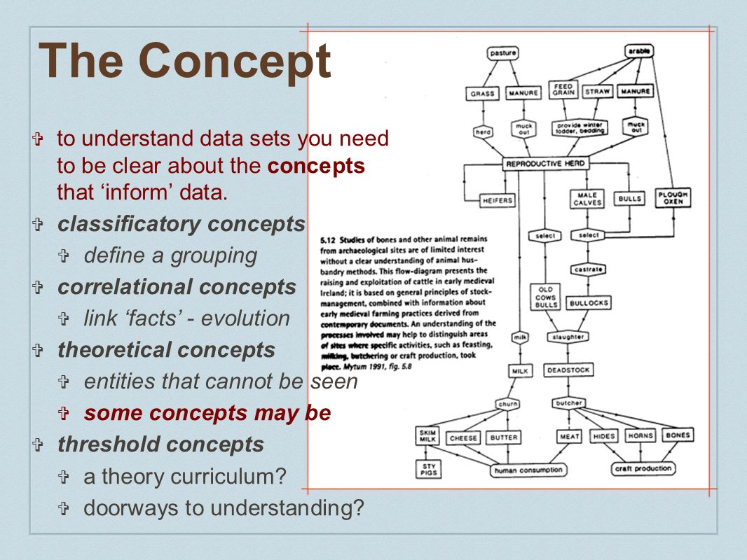 to understand data sets you need to be clear about the concepts that inform data.