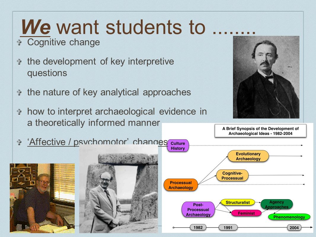 Cognitive change the development of key interpretive questions the nature of key analytical approaches how to interpret archaeological evidence in a theoretically informed manner Affective / psychomotor changes We want students to........