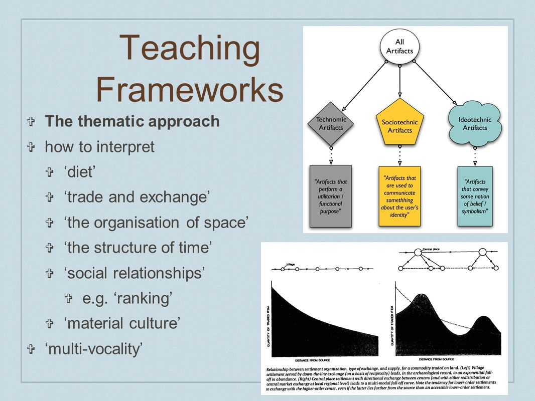 The thematic approach how to interpret diet trade and exchange the organisation of space the structure of time social relationships e.g.