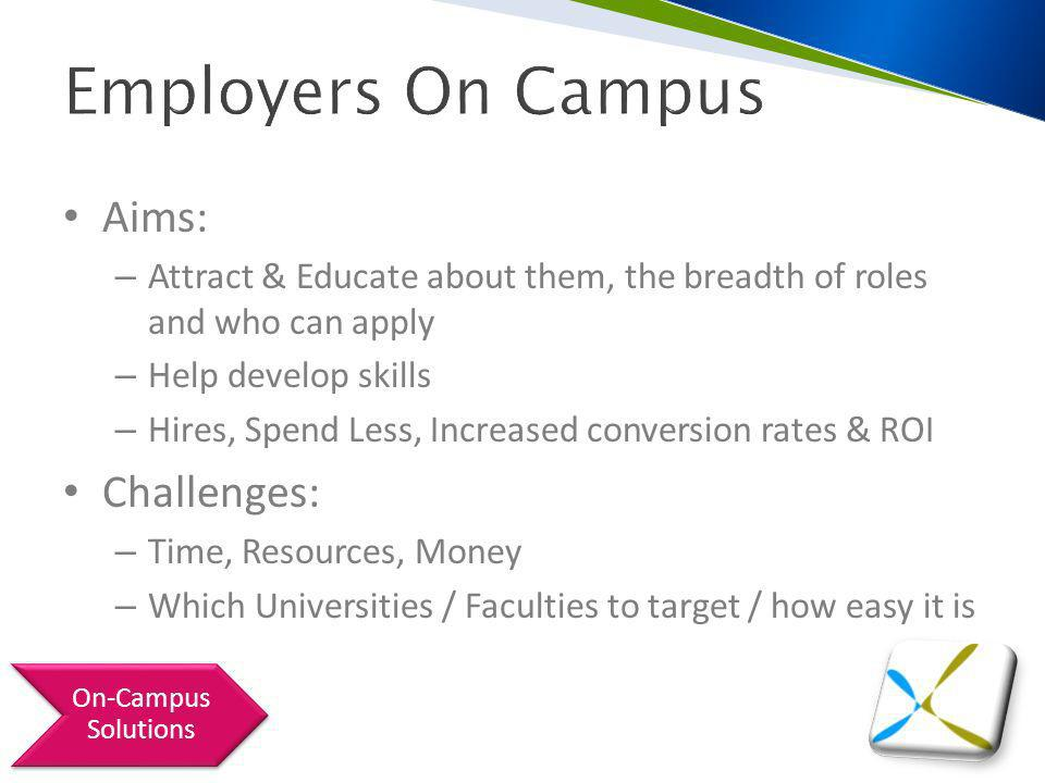 Employers On Campus Aims: – Attract & Educate about them, the breadth of roles and who can apply – Help develop skills – Hires, Spend Less, Increased