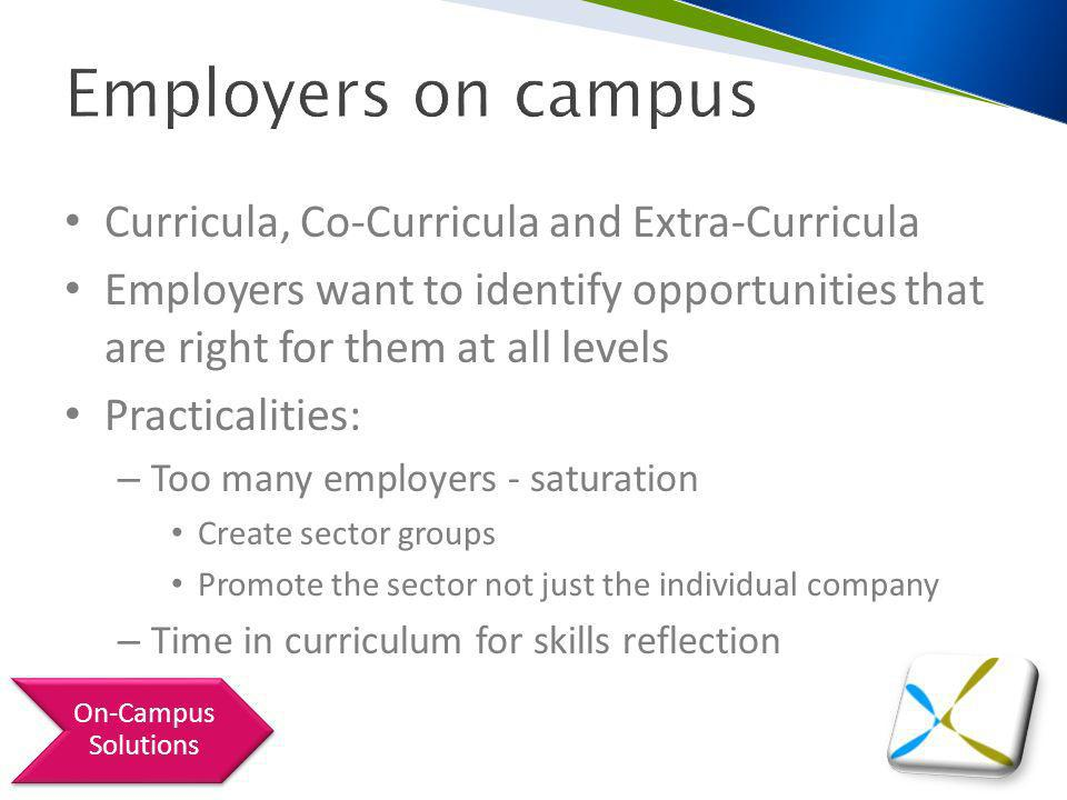 Employers on campus Curricula, Co-Curricula and Extra-Curricula Employers want to identify opportunities that are right for them at all levels Practic