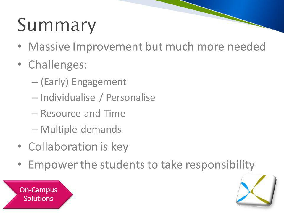 Summary Massive Improvement but much more needed Challenges: – (Early) Engagement – Individualise / Personalise – Resource and Time – Multiple demands Collaboration is key Empower the students to take responsibility