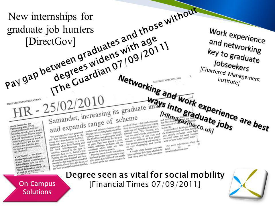 Work experience and networking key to graduate jobseekers Work experience and networking key to graduate jobseekers [Chartered Management Institute] New internships for graduate job hunters [DirectGov] Pay gap between graduates and those without degrees widens with age [The Guardian 07/09/2011] Networking and work experience are best ways into graduate jobs [HRmagazine.co.uk] Degree seen as vital for social mobility [Financial Times 07/09/2011]