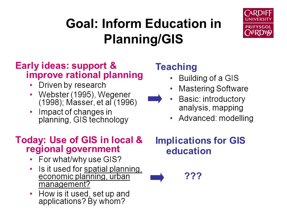 Goal: Inform Education in Planning/GIS Early ideas: support & improve rational planning Driven by research Webster (1995), Wegener (1998); Masser, et al (1996) Impact of changes in planning, GIS technology Today: Use of GIS in local & regional government For what/why use GIS.