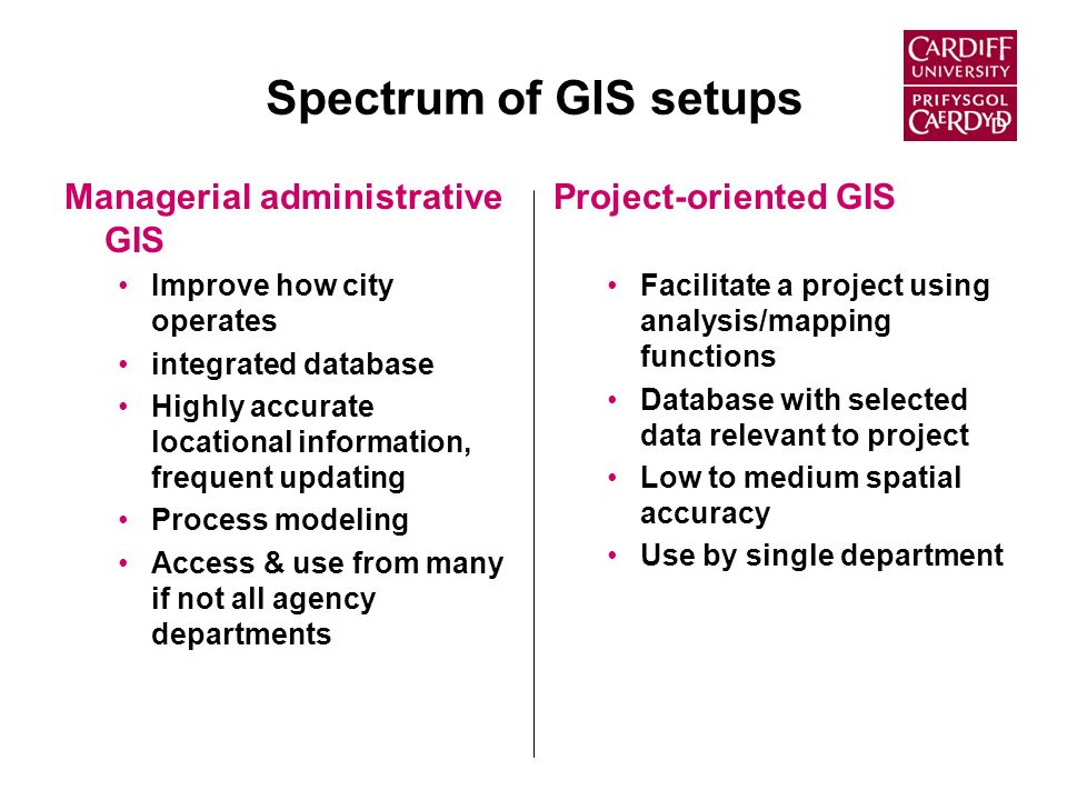 Spectrum of GIS setups Managerial administrative GIS Improve how city operates integrated database Highly accurate locational information, frequent updating Process modeling Access & use from many if not all agency departments Project-oriented GIS Facilitate a project using analysis/mapping functions Database with selected data relevant to project Low to medium spatial accuracy Use by single department