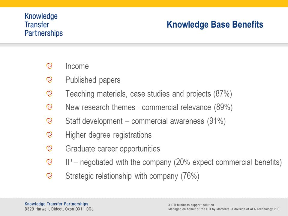 Knowledge Base Benefits Income Published papers Teaching materials, case studies and projects (87%) New research themes - commercial relevance (89%) S