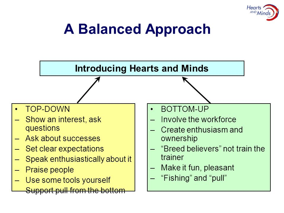 Introducing Hearts and Minds A Balanced Approach TOP-DOWN – Show an interest, ask questions – Ask about successes – Set clear expectations – Speak ent