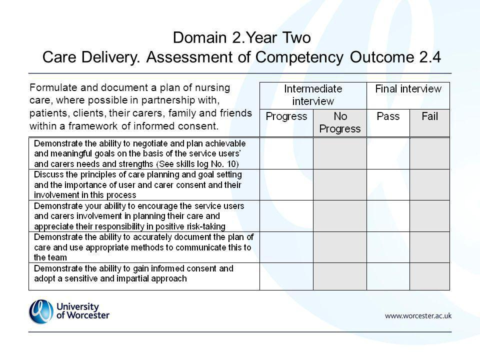 Domain 2.Year Two Care Delivery. Assessment of Competency Outcome 2.4 Formulate and document a plan of nursing care, where possible in partnership wit