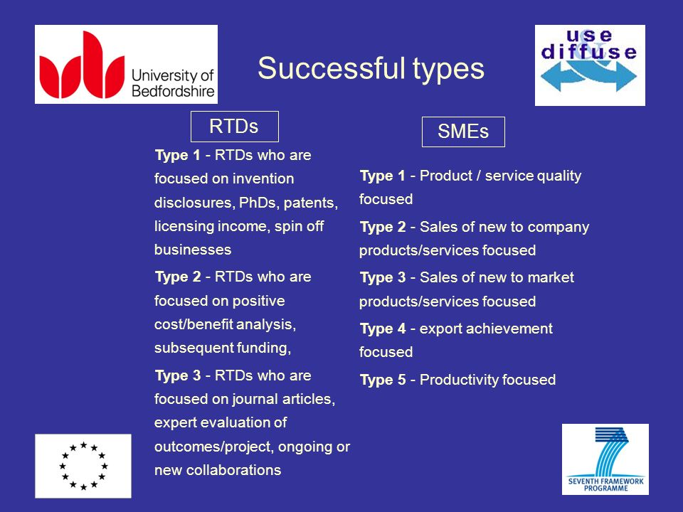 Successful types Type 1 - RTDs who are focused on invention disclosures, PhDs, patents, licensing income, spin off businesses Type 2 - RTDs who are focused on positive cost/benefit analysis, subsequent funding, Type 3 - RTDs who are focused on journal articles, expert evaluation of outcomes/project, ongoing or new collaborations Type 1 - Product / service quality focused Type 2 - Sales of new to company products/services focused Type 3 - Sales of new to market products/services focused Type 4 - export achievement focused Type 5 - Productivity focused RTDs SMEs