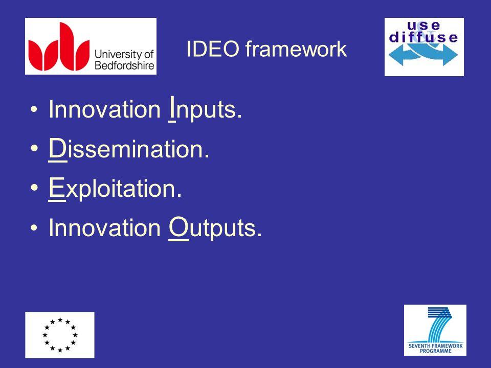 IDEO framework Innovation I nputs. D issemination. E xploitation. Innovation O utputs.