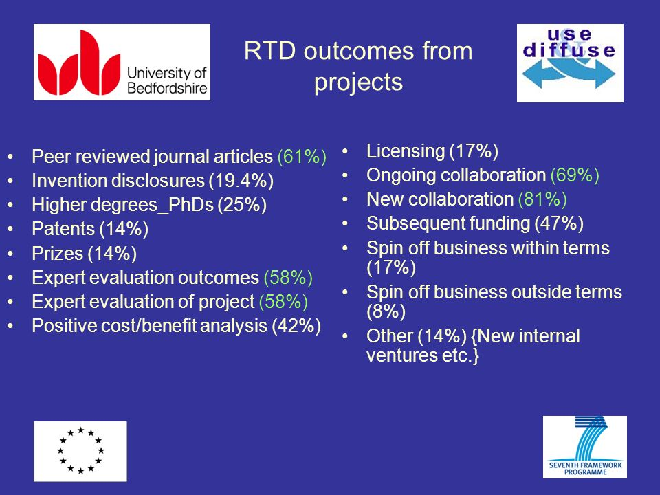 RTD outcomes from projects Peer reviewed journal articles (61%) Invention disclosures (19.4%) Higher degrees_PhDs (25%) Patents (14%) Prizes (14%) Expert evaluation outcomes (58%) Expert evaluation of project (58%) Positive cost/benefit analysis (42%) Licensing (17%) Ongoing collaboration (69%) New collaboration (81%) Subsequent funding (47%) Spin off business within terms (17%) Spin off business outside terms (8%) Other (14%) {New internal ventures etc.}