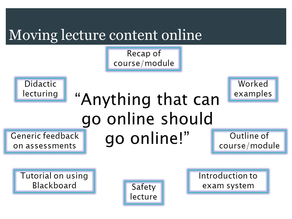 Moving lecture content online Anything that can go online should go online.