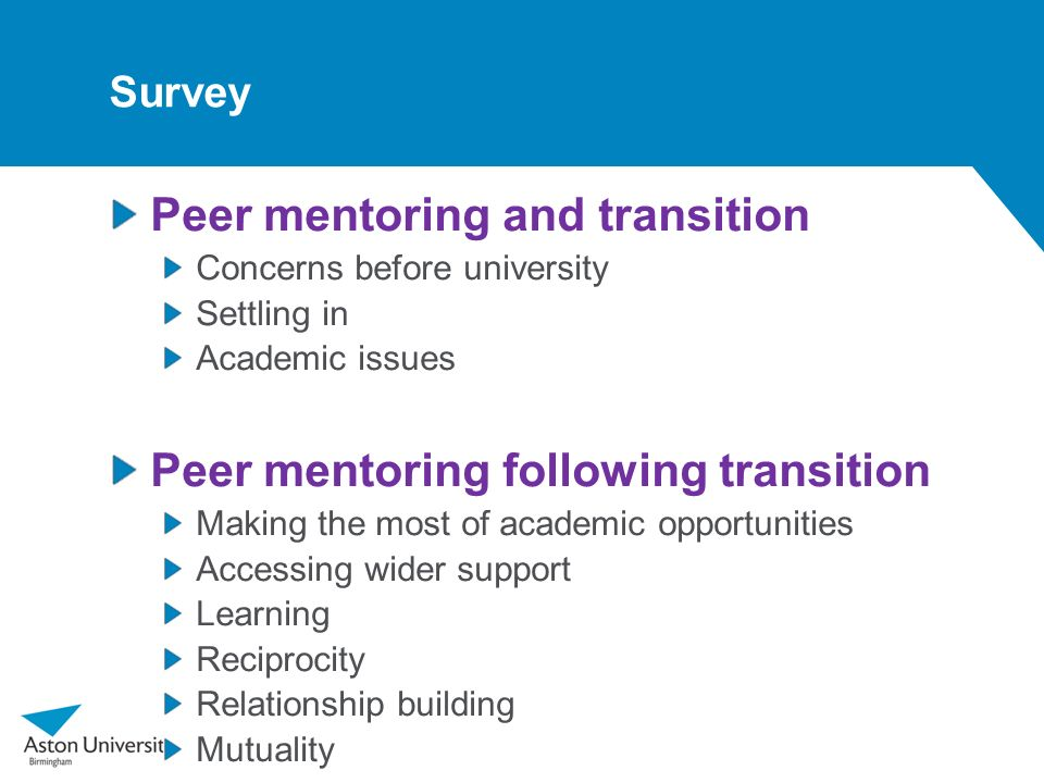 Survey Peer mentoring and transition Concerns before university Settling in Academic issues Peer mentoring following transition Making the most of aca