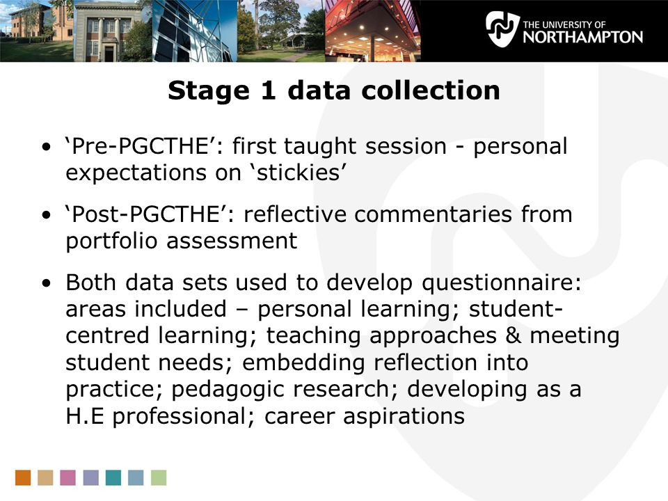 Stage 1 data collection Pre-PGCTHE: first taught session - personal expectations on stickies Post-PGCTHE: reflective commentaries from portfolio assessment Both data sets used to develop questionnaire: areas included – personal learning; student- centred learning; teaching approaches & meeting student needs; embedding reflection into practice; pedagogic research; developing as a H.E professional; career aspirations