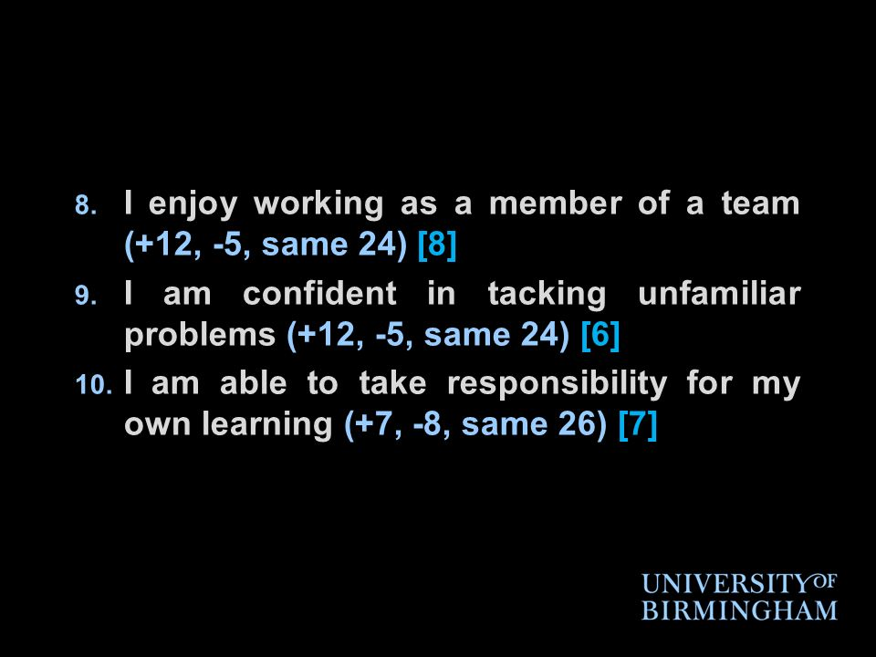 8. I enjoy working as a member of a team (+12, -5, same 24) [8] 9. I am confident in tacking unfamiliar problems (+12, -5, same 24) [6] 10. I am able
