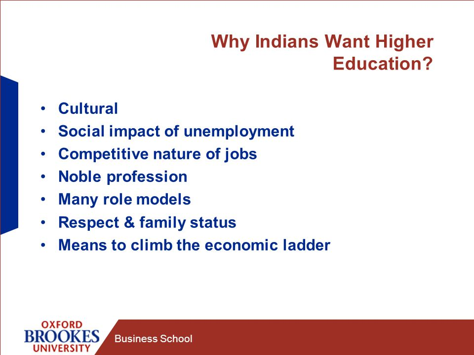 Business School Why Indians Want Higher Education.