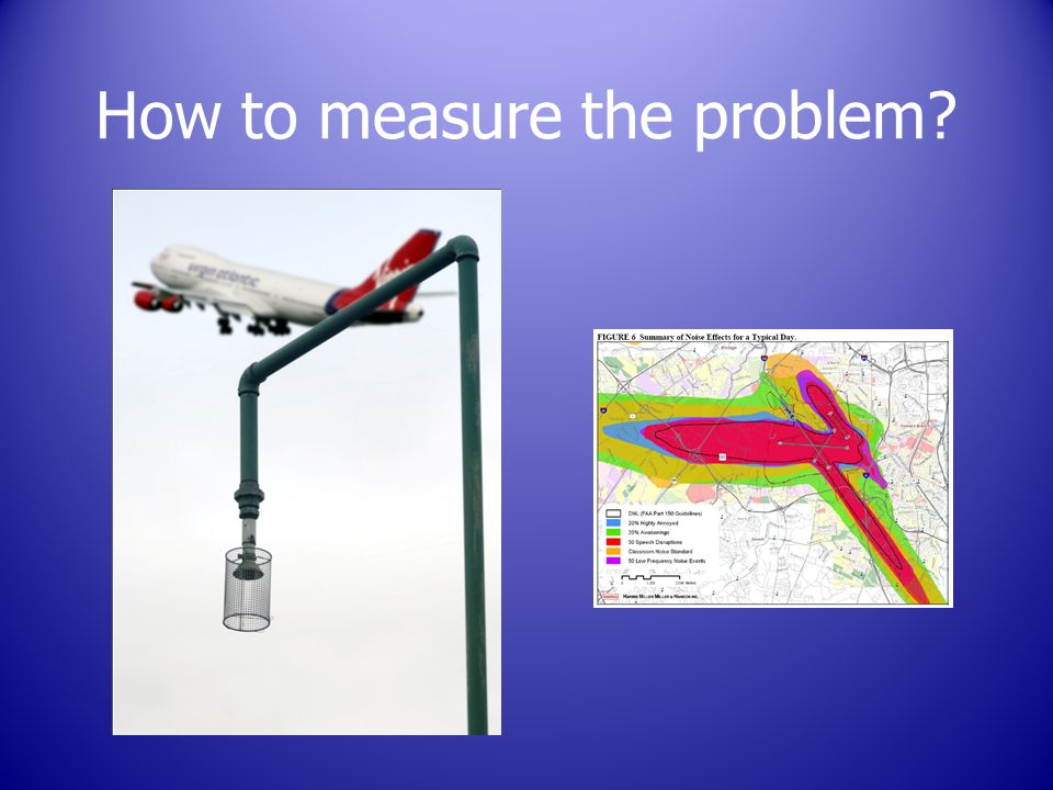 How to measure the problem?