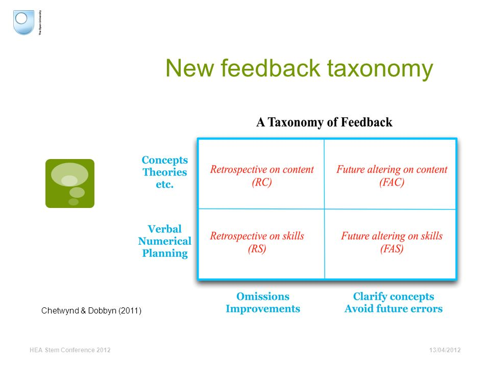 New feedback taxonomy 13/04/2012HEA Stem Conference 2012 Chetwynd & Dobbyn (2011)