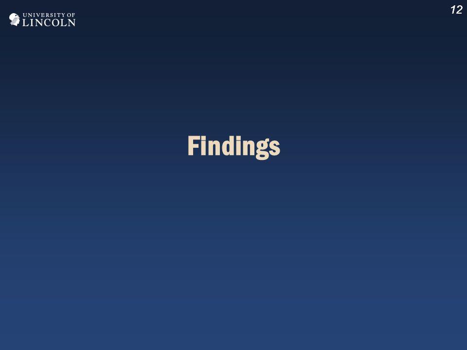 12 Findings 12