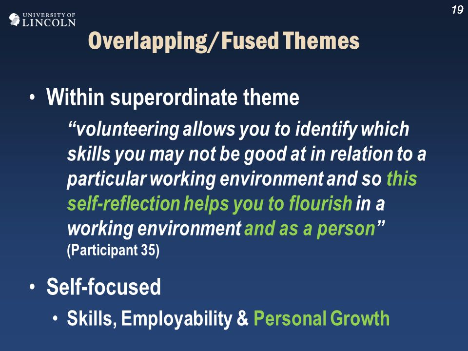 19 Overlapping/Fused Themes Within superordinate theme volunteering allows you to identify which skills you may not be good at in relation to a partic