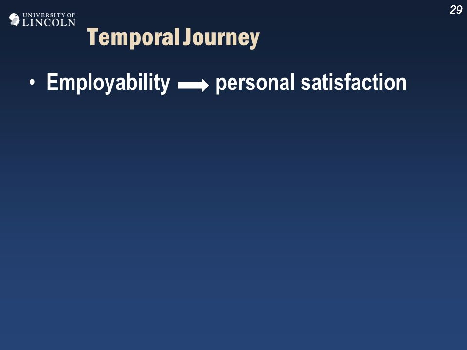 29 Temporal Journey Employability personal satisfaction 29