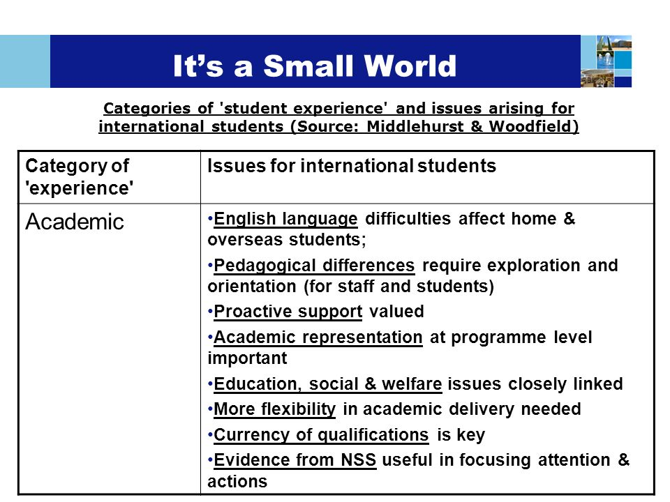 Its a Small World Categories of 'student experience' and issues arising for international students (Source: Middlehurst & Woodfield) Category of 'expe