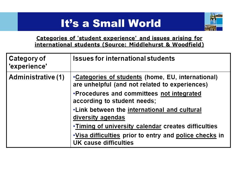 Its a Small World Categories of student experience and issues arising for international students (Source: Middlehurst & Woodfield) Category of experience Issues for international students Administrative (1) Categories of students (home, EU, international) are unhelpful (and not related to experiences) Procedures and committees not integrated according to student needs; Link between the international and cultural diversity agendas Timing of university calendar creates difficulties Visa difficulties prior to entry and police checks in UK cause difficulties