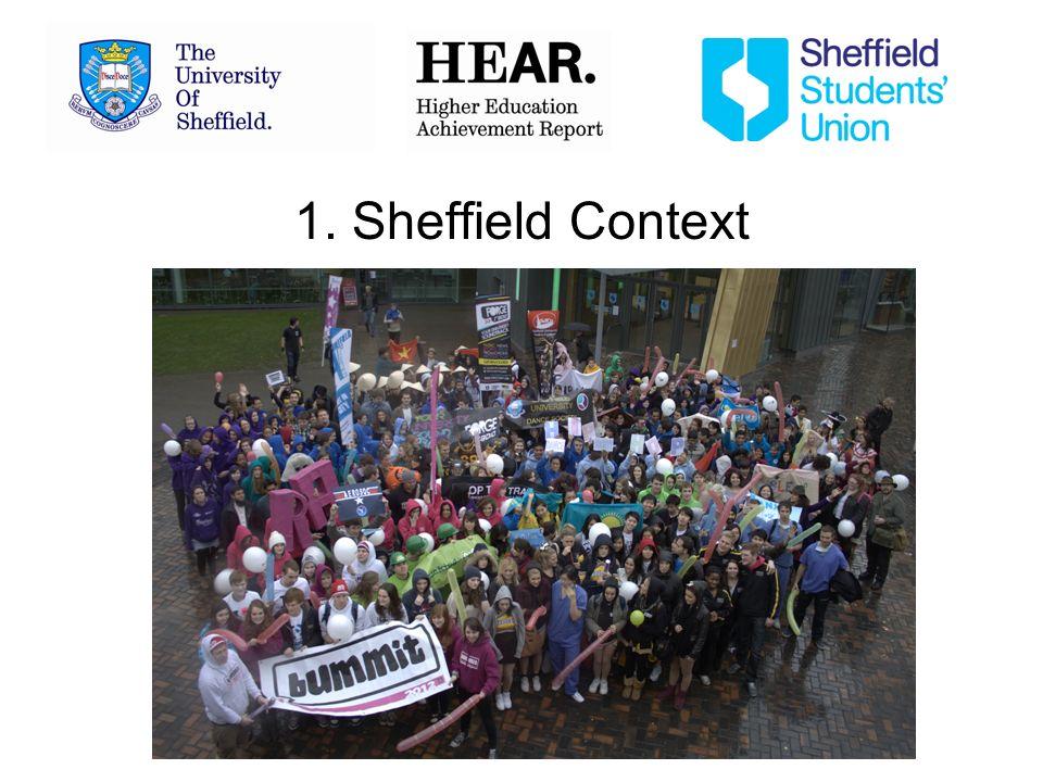1. Sheffield Context