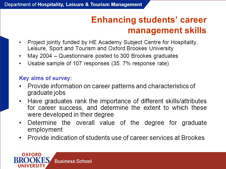 Department of Hospitality, Leisure & Tourism Management Business School Graduate attributes and career success Importance for careerDeveloped in degree(% ranked 1 and 2) PERSONAL QUALITIES Self-confidence97%57% Adaptability96%58% Independence94%70% CORE SKILLS Self-management94%80% Explaining93%72% Listening92%70% PROCESS SKILLS Prioritizing97%63% Planning91%75% Computer Literacy90%63%