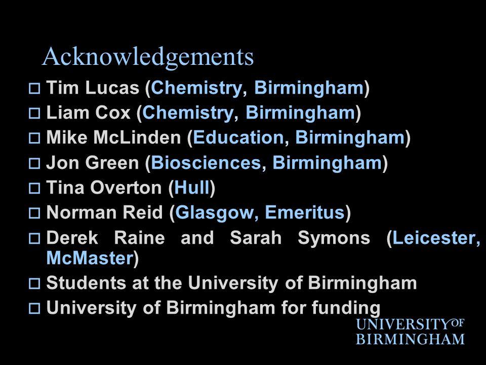 Acknowledgements Tim Lucas (Chemistry, Birmingham) Liam Cox (Chemistry, Birmingham) Mike McLinden (Education, Birmingham) Jon Green (Biosciences, Birmingham) Tina Overton (Hull) Norman Reid (Glasgow, Emeritus) Derek Raine and Sarah Symons (Leicester, McMaster) Students at the University of Birmingham University of Birmingham for funding