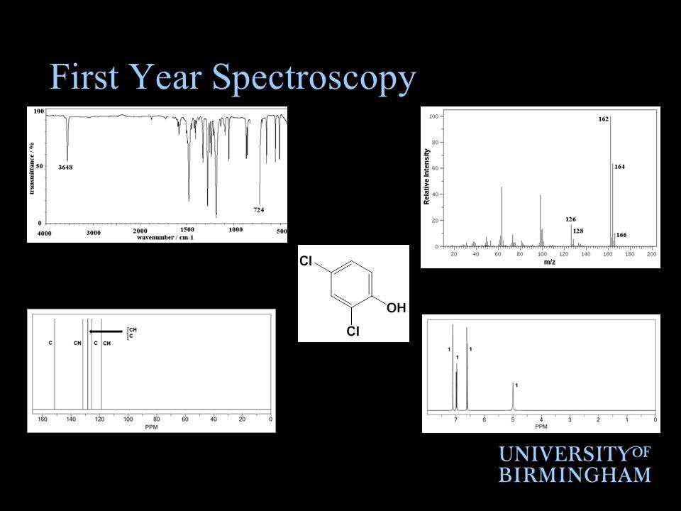 First Year Spectroscopy