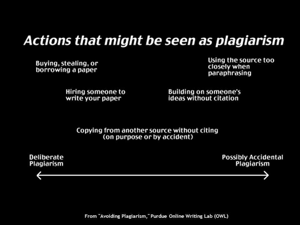 From Avoiding Plagiarism, Purdue Online Writing Lab (OWL)