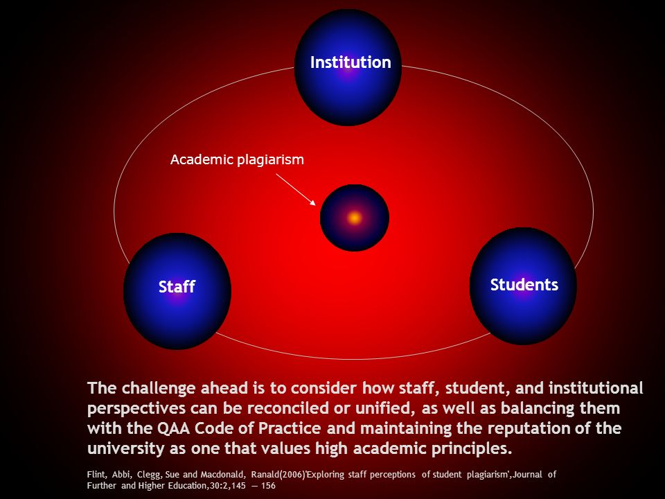 Academic plagiarism Staff Students Institution The challenge ahead is to consider how staff, student, and institutional perspectives can be reconciled