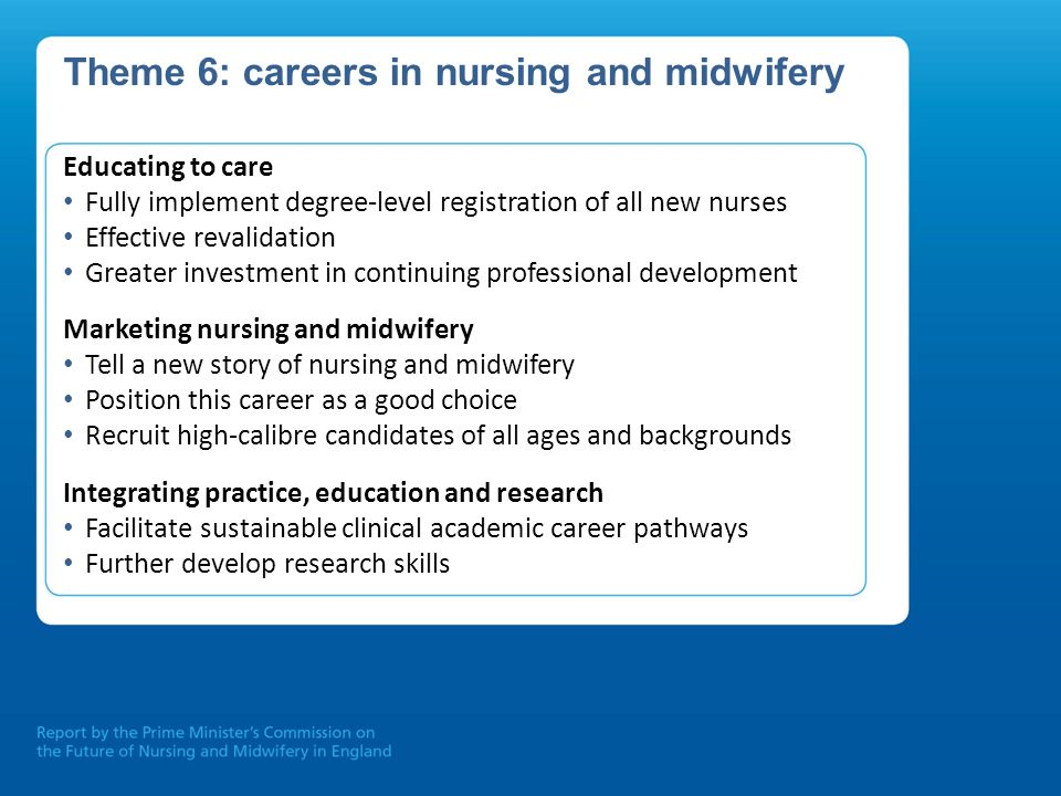 Theme 6: careers in nursing and midwifery Educating to care Fully implement degree-level registration of all new nurses Effective revalidation Greater