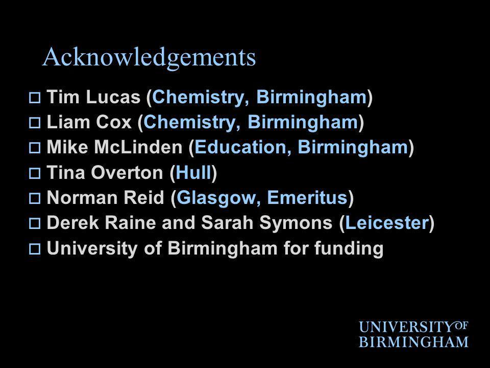 Acknowledgements Tim Lucas (Chemistry, Birmingham) Liam Cox (Chemistry, Birmingham) Mike McLinden (Education, Birmingham) Tina Overton (Hull) Norman Reid (Glasgow, Emeritus) Derek Raine and Sarah Symons (Leicester) University of Birmingham for funding