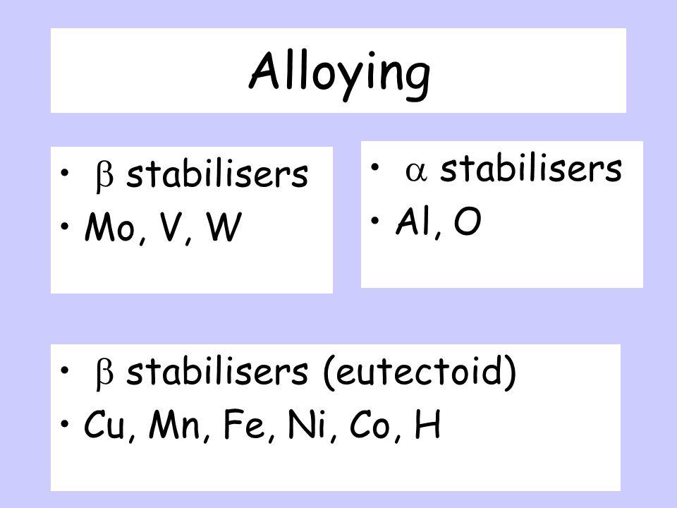 Alloying stabilisers Mo, V, W stabilisers Al, O stabilisers (eutectoid) Cu, Mn, Fe, Ni, Co, H
